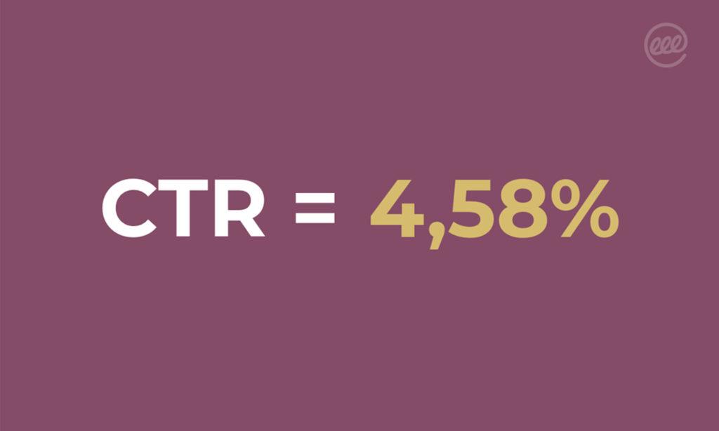 CTR = 4,58%